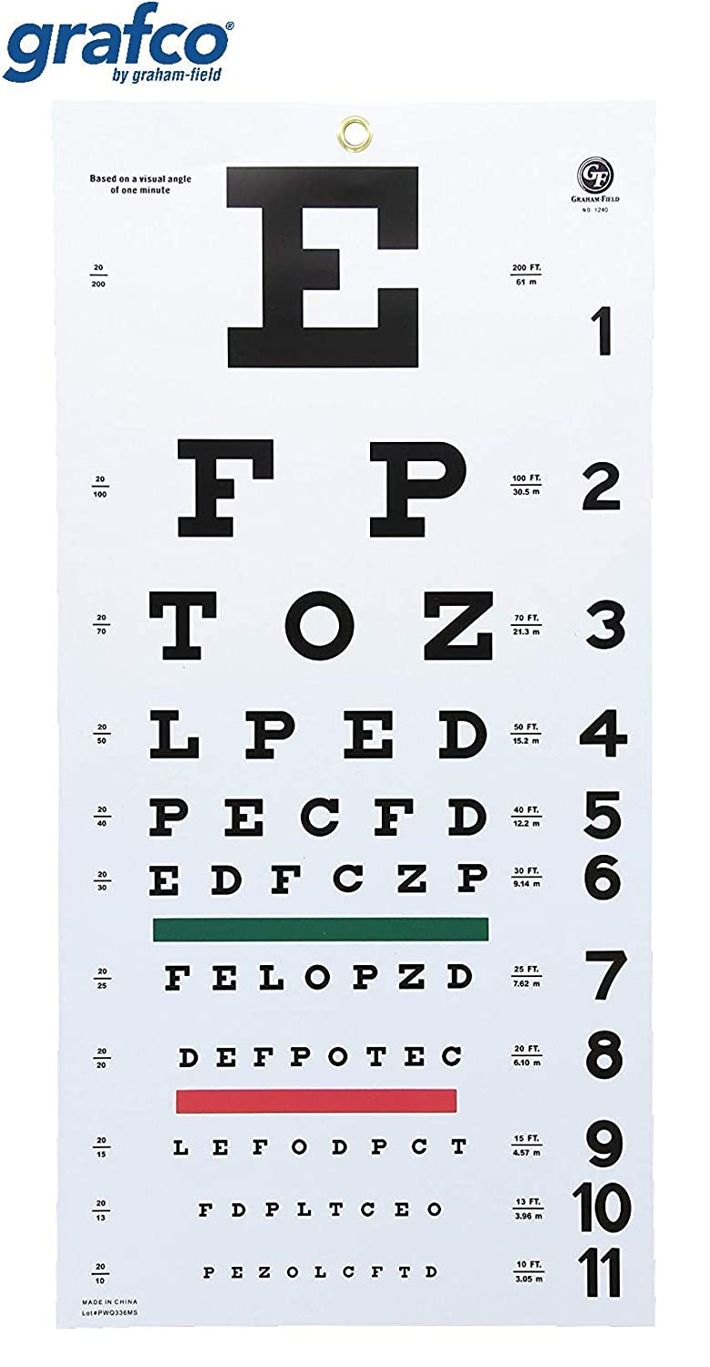 "Grafco Snellen Eye Chart, 1240, 22x11"", Plastic Material with Non-Reflective Matte Finish and Green and Red Color Bars"