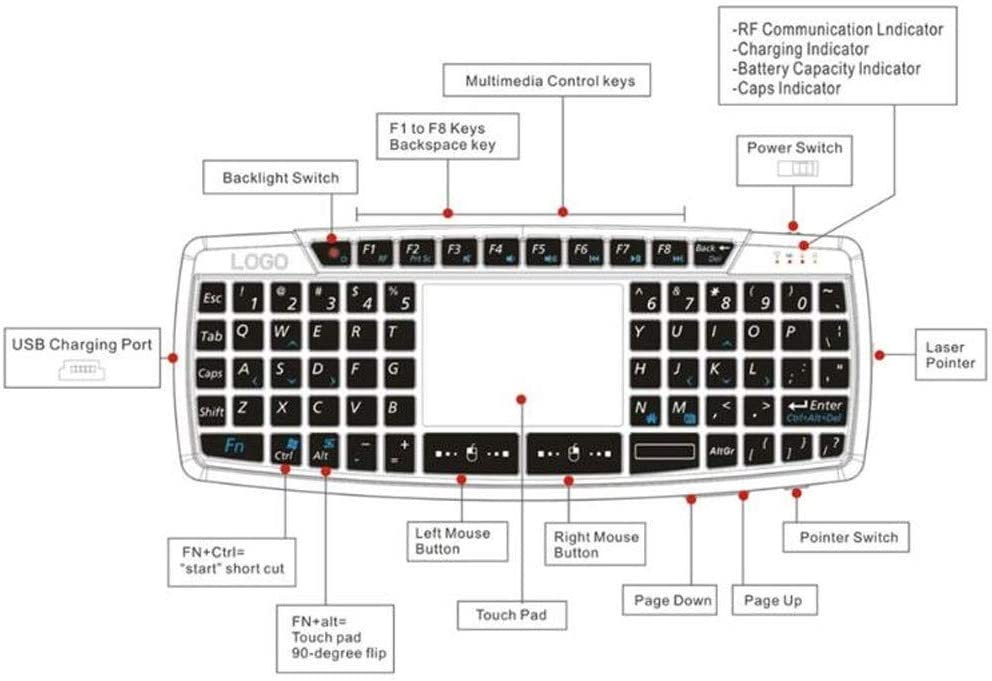 BOWCORE Mini 2.4G Wireless Keyboard with Touchpad Air Mouse Remote Control Multi-Functional Smart Backlight Computer Peripherals
