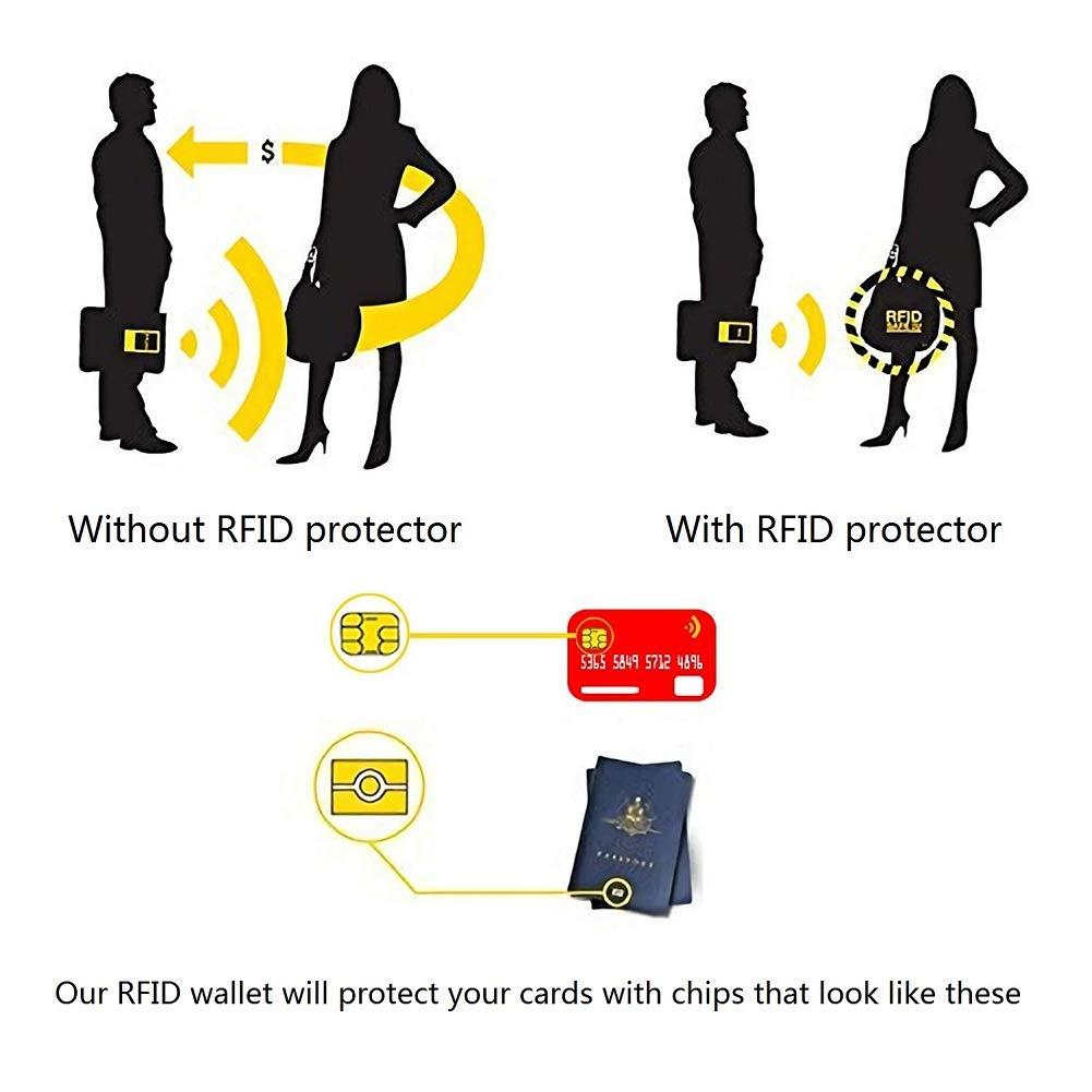 Slim RFID Blocking Wallet Slim Anti-Scan Contactless Credit Card Holder Silver