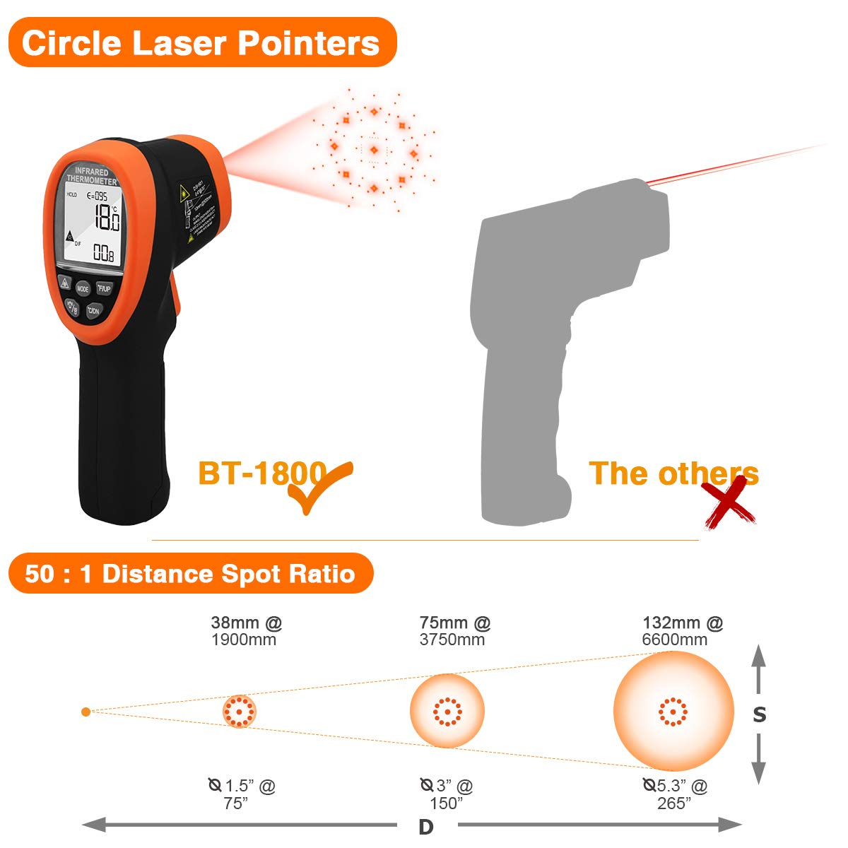 BTMETER BT-1800 Digital Laser Thermometer -58 °F to 3272°F Pyrometer DS  50:1 Infrared Thermometer, Non Contact IR High Temp Gun Tester with Backlit