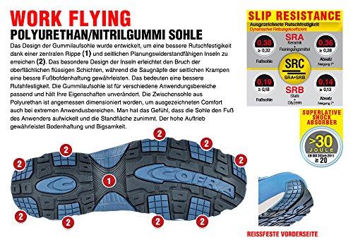 COFRA Sicherheitsschuh S1P SRC Alien von Work Flying Reihe Grey