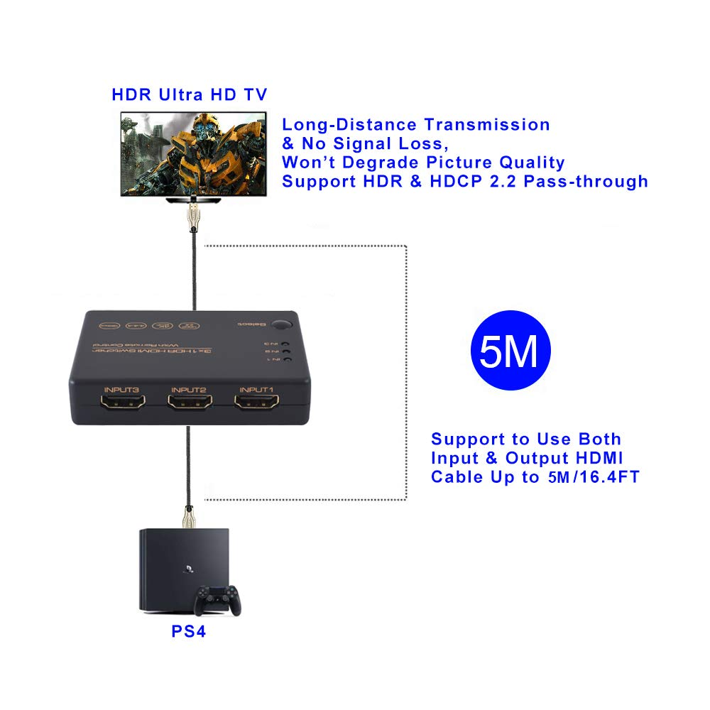 Amazon.com: HDMI 2.0 Guanchi Premium Quality 4K x 2K/60Hz HDMI Switcher HDR with IR Remote, Support HDR,HDMI 2.0, (3X1): Home Audio & Theater