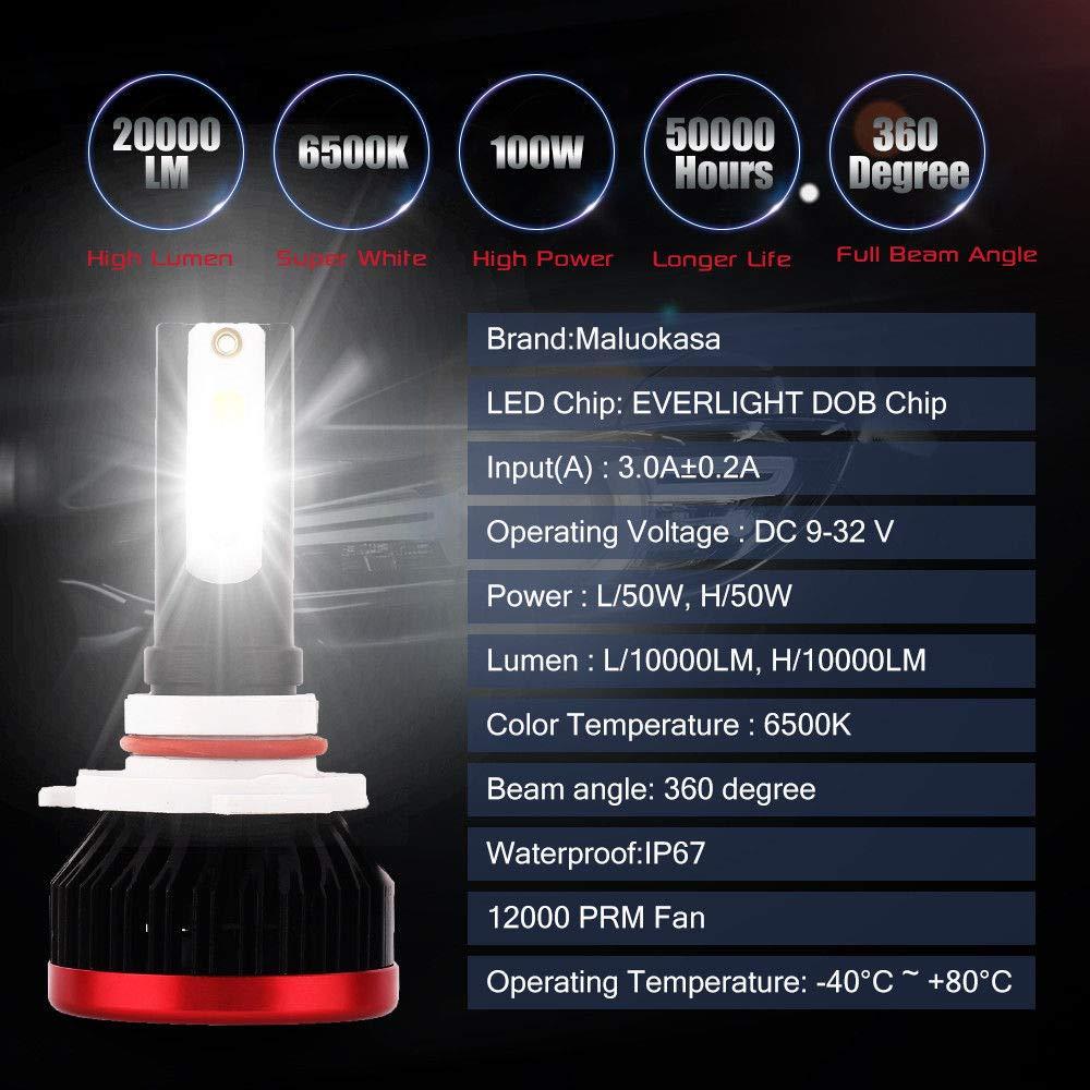 GZLMMY 1 paire de mini ampoules H7 LED 100W 20000lm pour phare avant de voiture 6500K /étanche