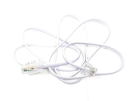 Urd Wire