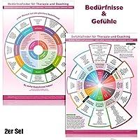 [2er Set] Gefühls- und Bedürfnisfinder für Therapie und Coaching- Gefühle & Bedürfnisse finden und benennen - sich verstehen, verstanden werden, Empathie geben (DINA4, laminiert)