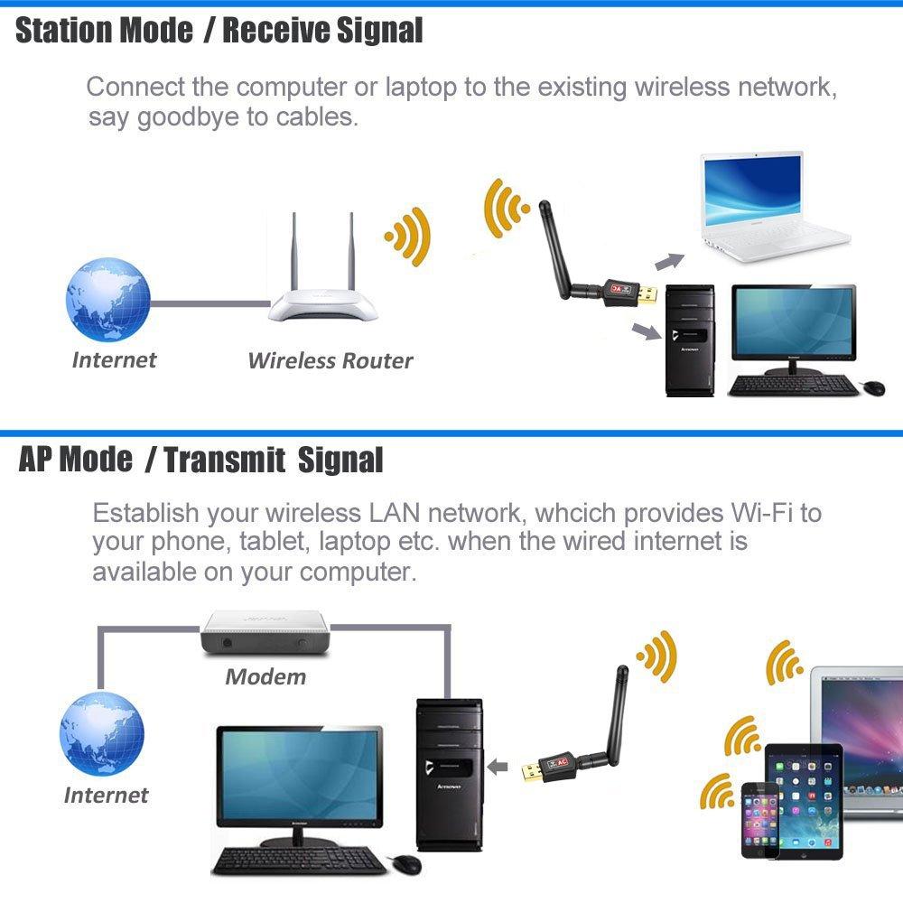 Local Wifi Network Diagram Best Secret Wiring Wireless Home Design Area Lionel Fastrack