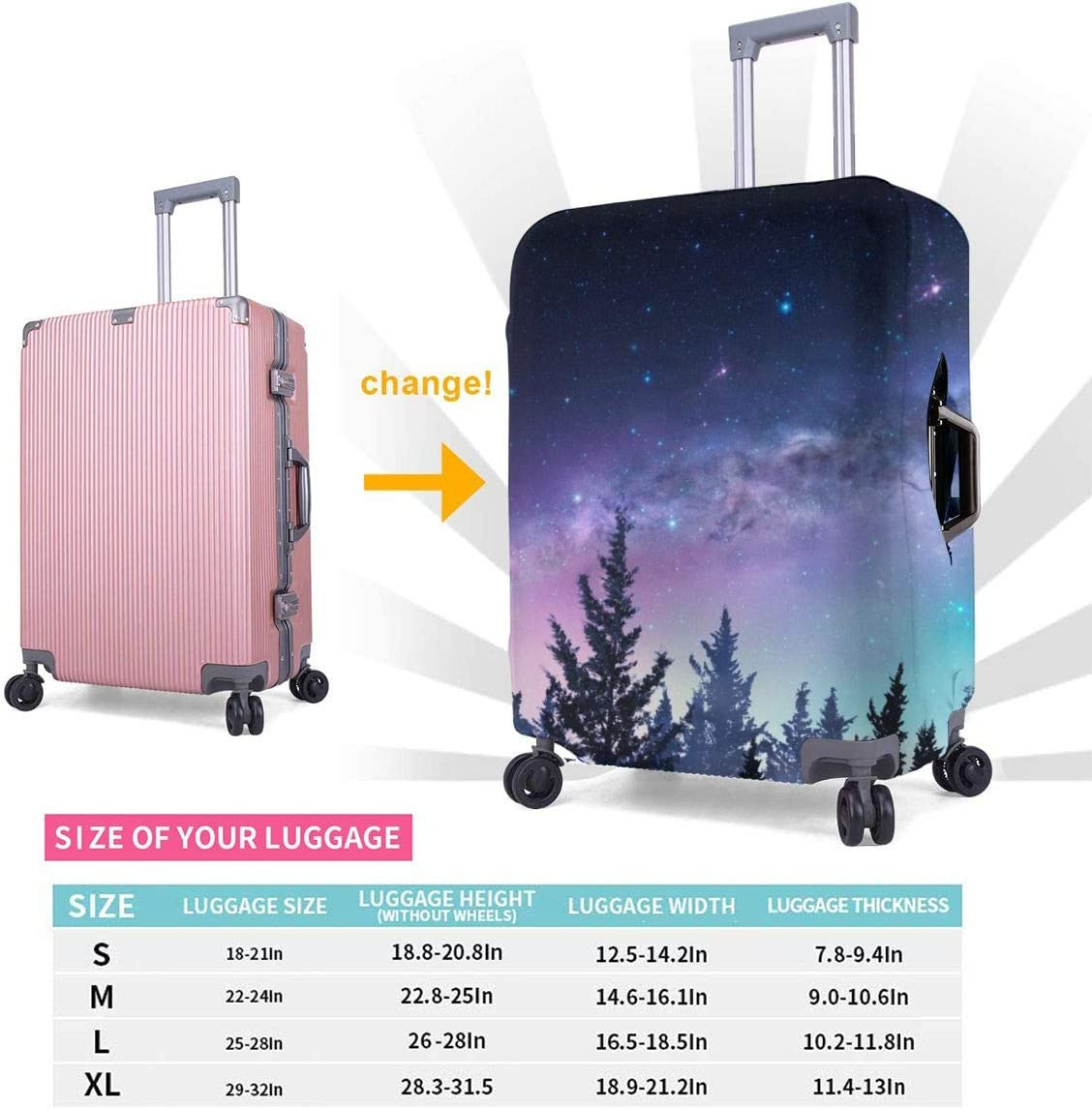 Forest Galaxy Night Sky Travel Luggage Cover Suitcase Protector Washable Zipper Baggage Cover