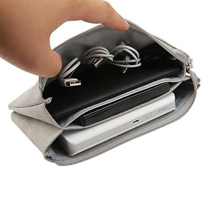 cf960ce1170f Amazon.com : Hello Color Dual Digital Pocket Storage Handbag ...