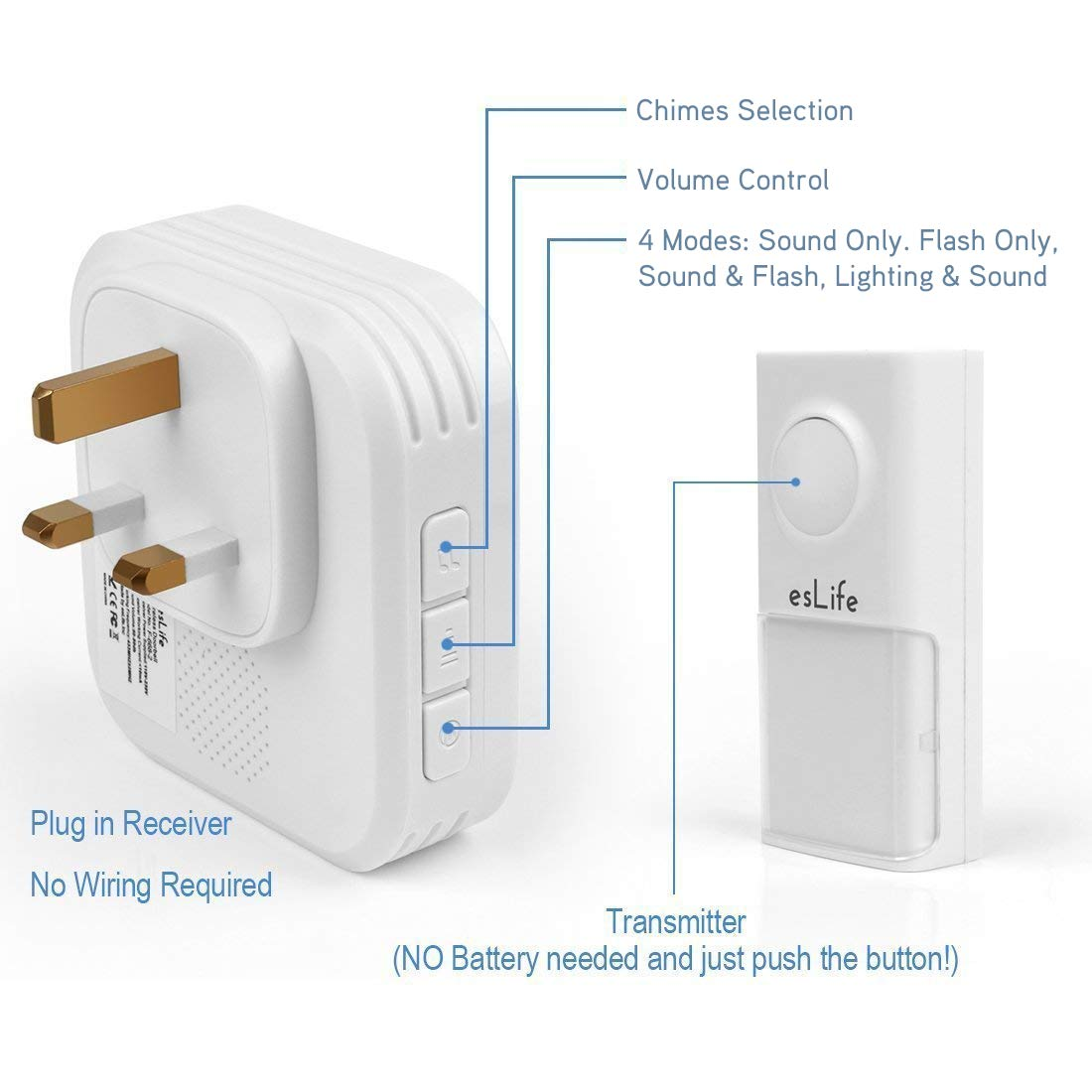 No Battery Required Wireless Doorbell 1 Push Buttonself Generating Couk O View Topic Led Stair Lights Require Wiring In Series Power With 2 Wall Plug Receivers Ip55 Waterproof Door Bell 58 Chimes Kit