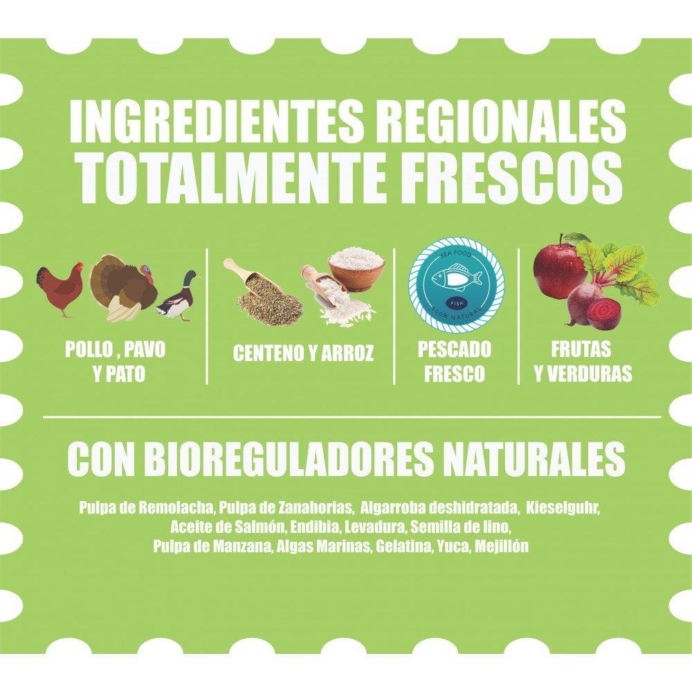 Organic Energie 16Kgs pienso Natural para Perros: Amazon.es: Productos para mascotas