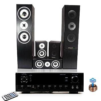 5.0 de cine en casa sistema de sonido USB SD MP3 Bluetooth de alta fidelidad del