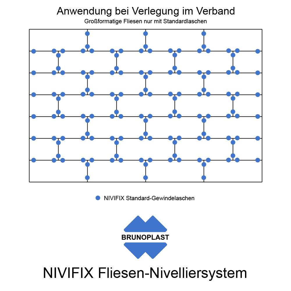 NIVIFIX Brunoplast Fliesen Nivelliersystem StarterSet Schwarz Für - Fliesen maße standard