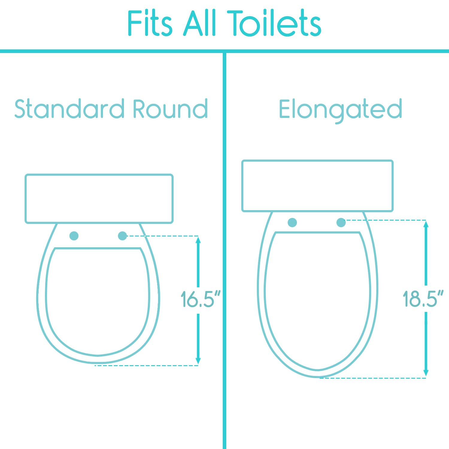Raised Toilet Seat By Vive Portable Elevated Riser With