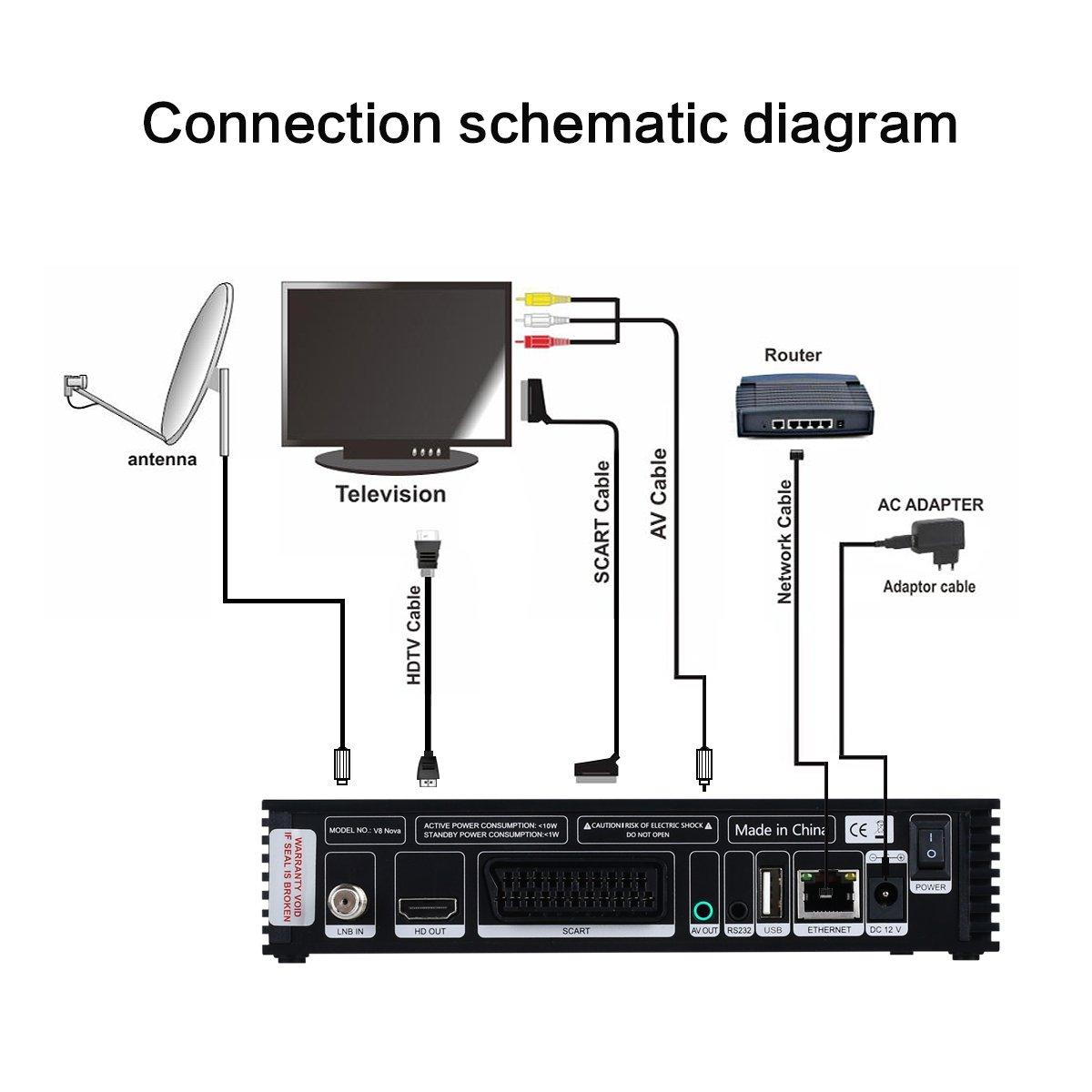 Gtmedia V8 Nova Full Hd 1080p Dvb S2 Fta Digital 10w Mini Audio Amplifier Electronic Circuit Diagram Satellite Receiver Built In Wifi Support Powervu Biss Key H265 Electronics