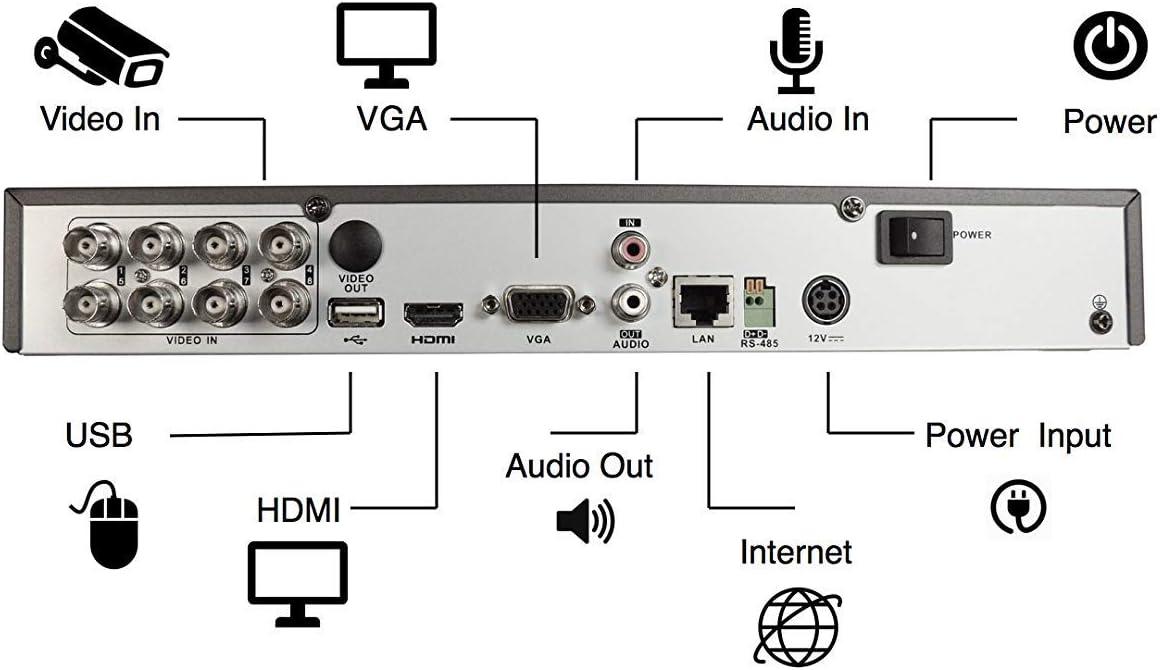 SVD 1080P 8-Channel Security System DVR