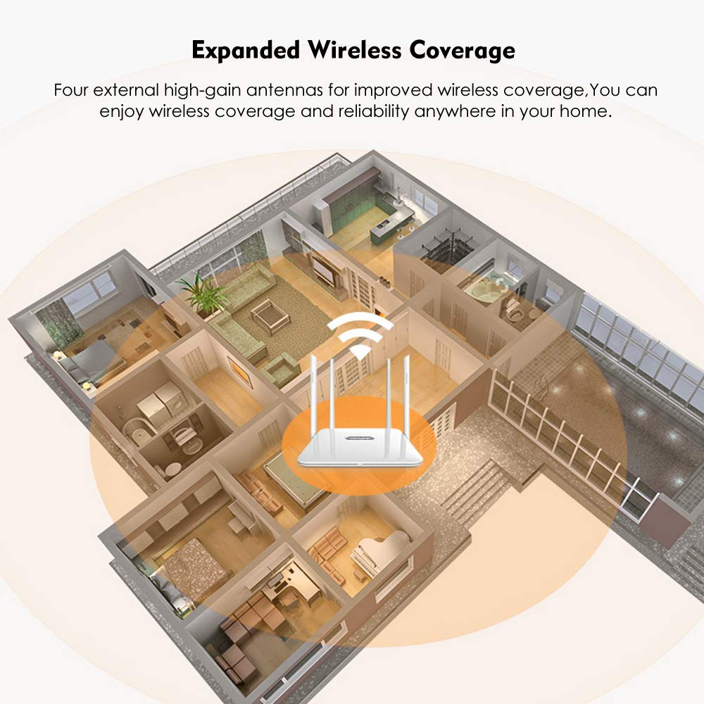 WAVLINK WiFi Router//High Speed WiFi Range Extender//Coverage Up to 1200Mbps with 5GHz Gigabit Dual Band Wireless Internet Router