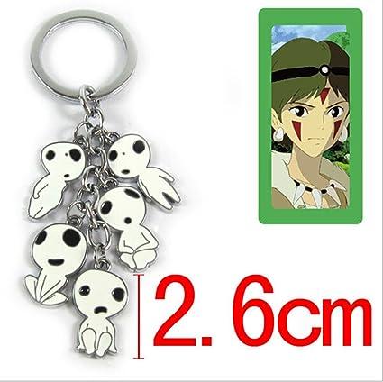 La princesa Mononoke Anime Kodama 5 de la cadena dominante ...
