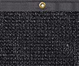 """TruePower Privacy Fence Screen 4′ Tall x 50"""" Long – Black for Patio, Deck, Balcony, Backyard, Fence, Apartment Privacy Review"""