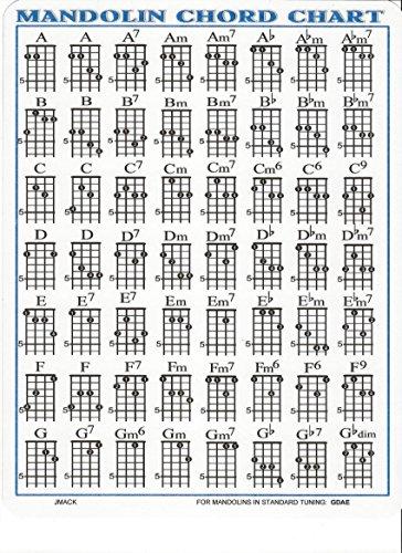 mandolin chart - 2
