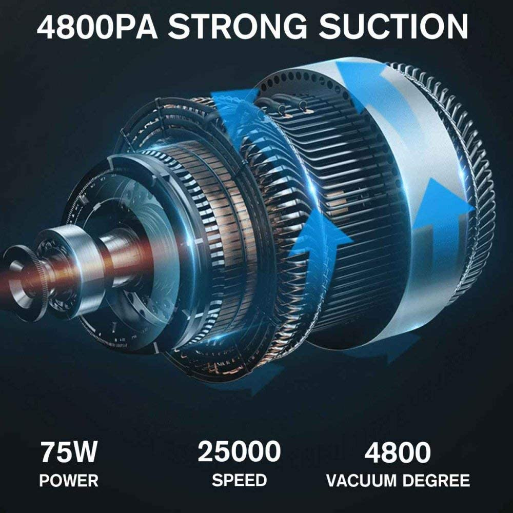 LJQLXJ aspirateur 75W 480Car Aspirateur Aspiration élevée pour voiture Aspirateur à double usage, humide et sec, portable, gris Blanc