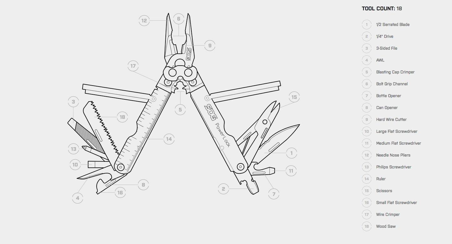 SOG Black Multitool Pliers Pocket Tool – PowerLock EOD Multi Tool Locking Knife with Sheath, Utility Tool Pliers, 18 Small Multi Tools (B61N-CP) by SOG (Image #8)