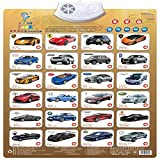 Wall Chart,NACOLA Baby Early Education Audio Digital Learning Chart Preschool Toy, Sound Toys For Kids-Car
