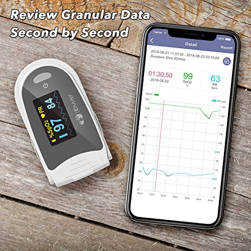 10% off a sleep oxygen monitor with app