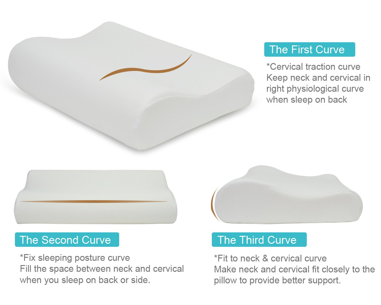 amazon com dasein premium contour memory foam pillow with washable