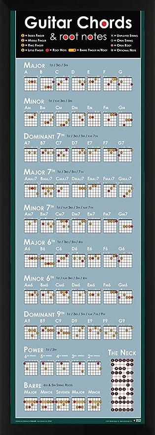 Guitar Chords Instrument Instructional Educational Decorative Music Photograp...