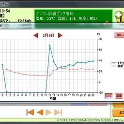 Amazon 富士通bsc F Plug115 電力 温度 湿度 照度測定機能つきプラグ ホワイト Bscesfp0103 富士通 電源タップ 通販