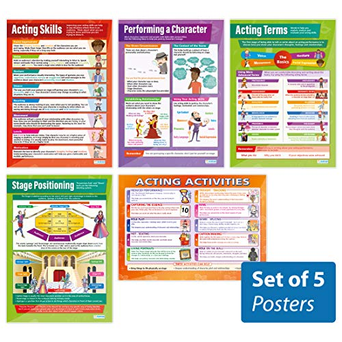 (Acting Skills Posters - Set of 5 | Drama Posters | Gloss Paper Measuring 33