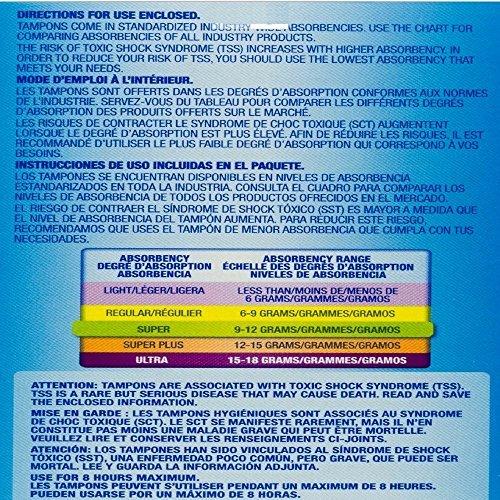 Tampax Anti-Slip Grip Cardboard Applicator Tampons, Super Absorbency 40 ea (Pack of 12)