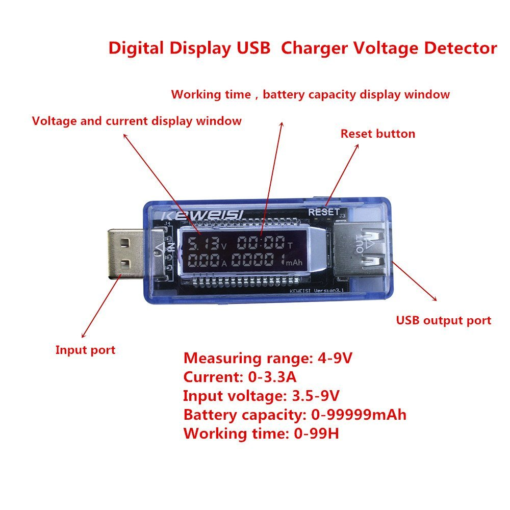 Amazon.com: Leyal Digital Display USB Charger Doctor Capacity Current Voltage Detector Meter Battery Tester+ Load Resistance: Home Audio & Theater