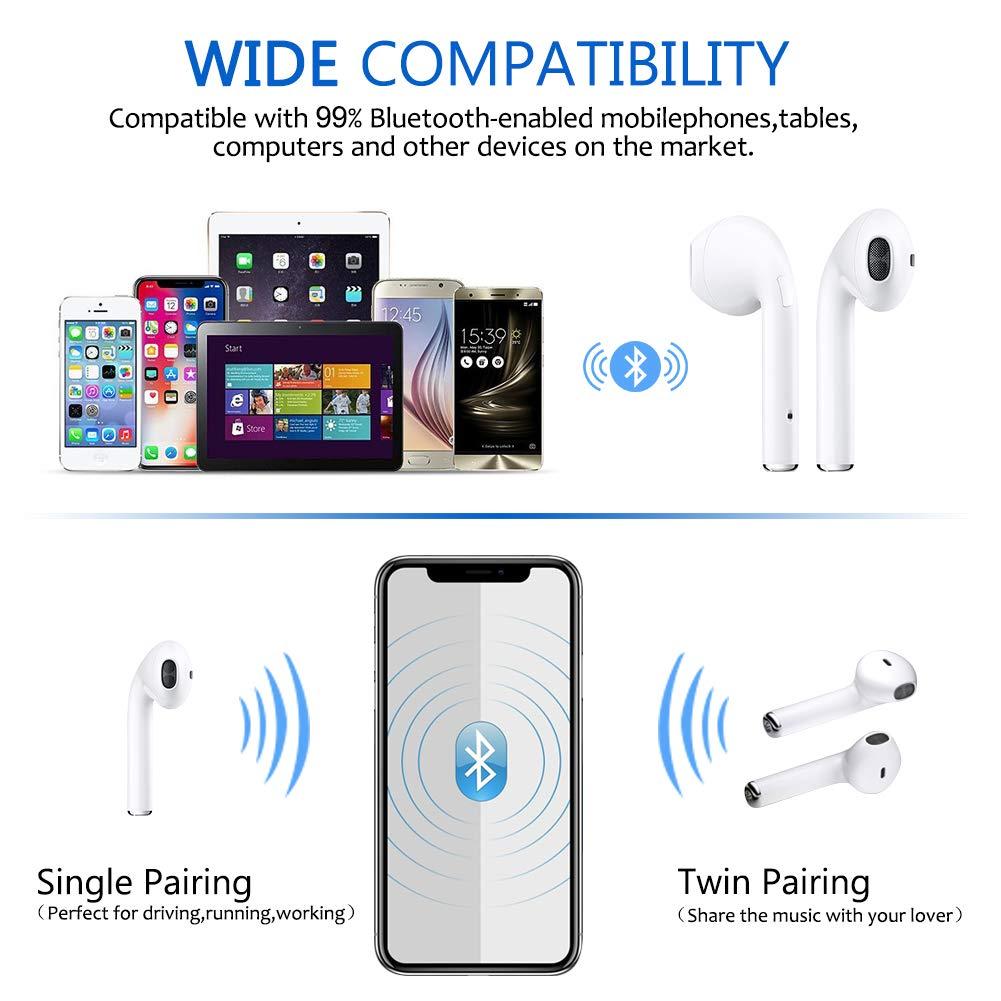 Auriculares Bluetooth Auriculares Inalámbricos Auriculares Deportivos Manos Libres Mini TWS con Caja de Carga 1500mAh para iPhone Android: Amazon.es: ...