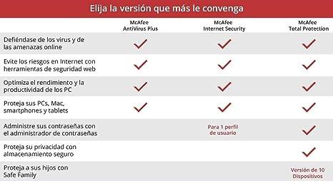 McAfee Total Protection 2020, 6 Dispositivos, 1 Año, Software ...