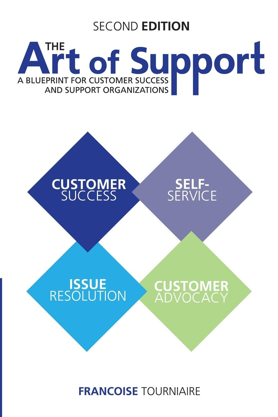 Read Online The Art of Support ebook