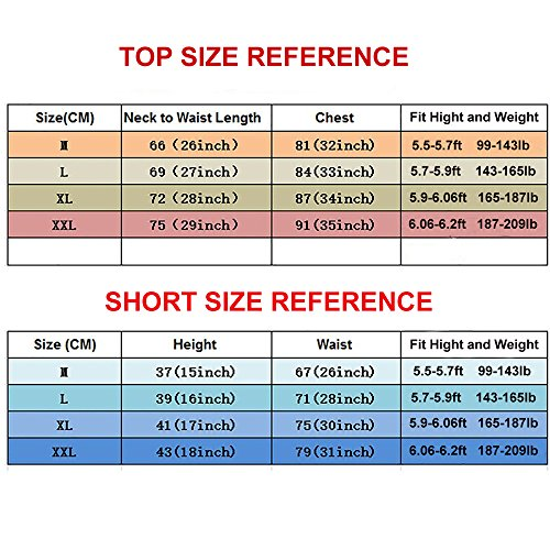 PINMEI Mens Padded Compression Short Crashproof Anti-impact for Basketball Football Soccer Hockey Rugby Cycling (Short, M) Photo #4