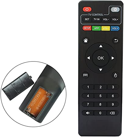 X96 Mini Pendoo Android Box Remote Control for Most of Android TV Box TX3 Mini X8 Mini,T95Z Plus,T95N etc