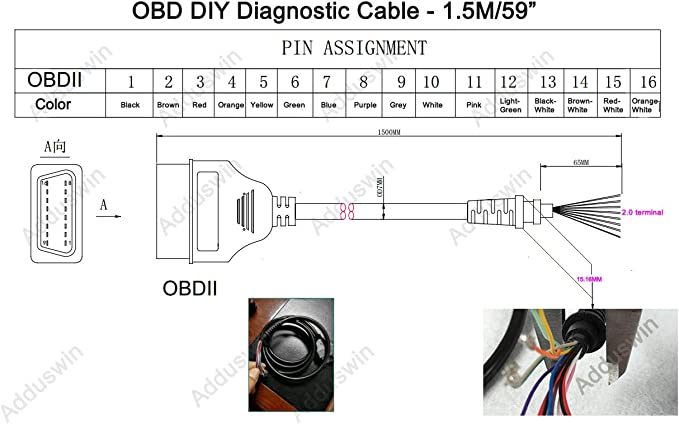 Adduswin OBD DIY Cable OBD 16Pin DIY Extension Adapter J1962 OBD2 OBD-II Male Connector to Open Plug Wire with Terminal Assembled 150cm, 59 inch, 4.9ft