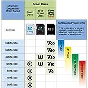 SanDisk Extreme - Tarjeta de memoria 32GB microSDHC para móvil ...