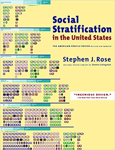 amazoncom social stratification in the united states the american profile poster 9781620970058 stephen j rose books
