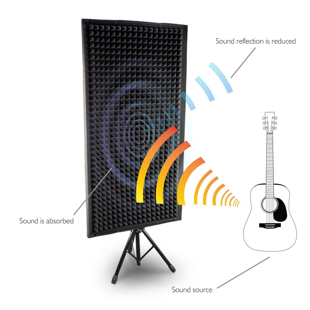 Pyle PSiP24 Acoustic Isolation Absorber Shield Sound Wall Panel Studio Foam and Dampening Wedge with Height Adjustable Stand by Pyle (Image #4)