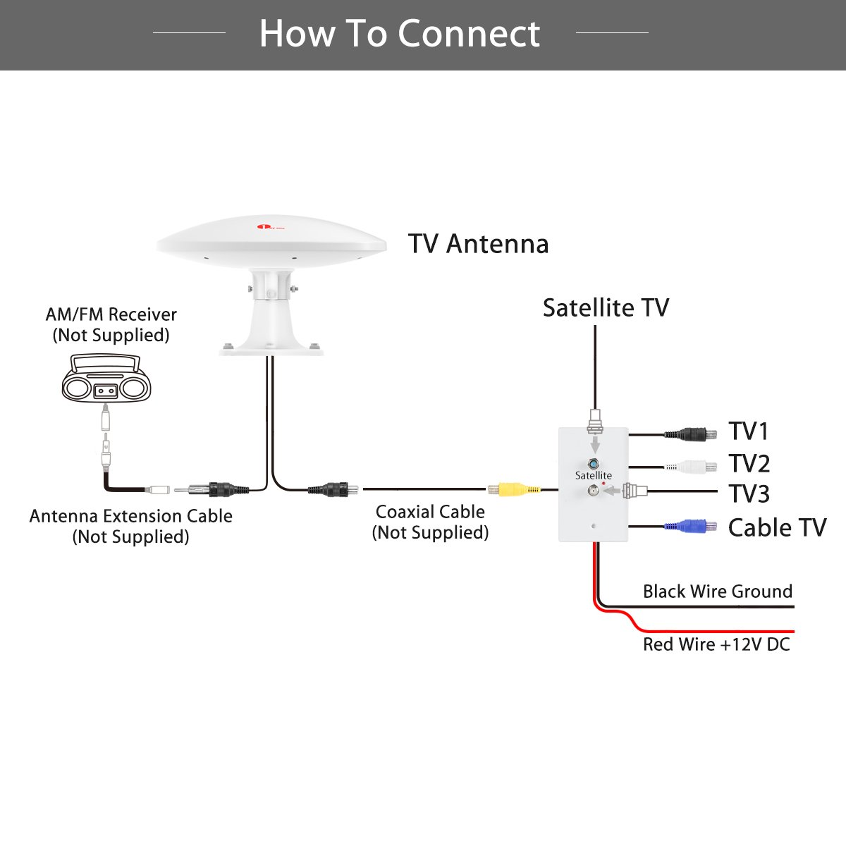 Tv Antenna Wire Diagram Simple Wiring Uhf Radio Amazon Com 1byone Amplified Rv With Omni Directional 360 Circuit