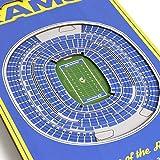 YouTheFan NFL Los Angeles Rams 8x32 3D Stadium Banner