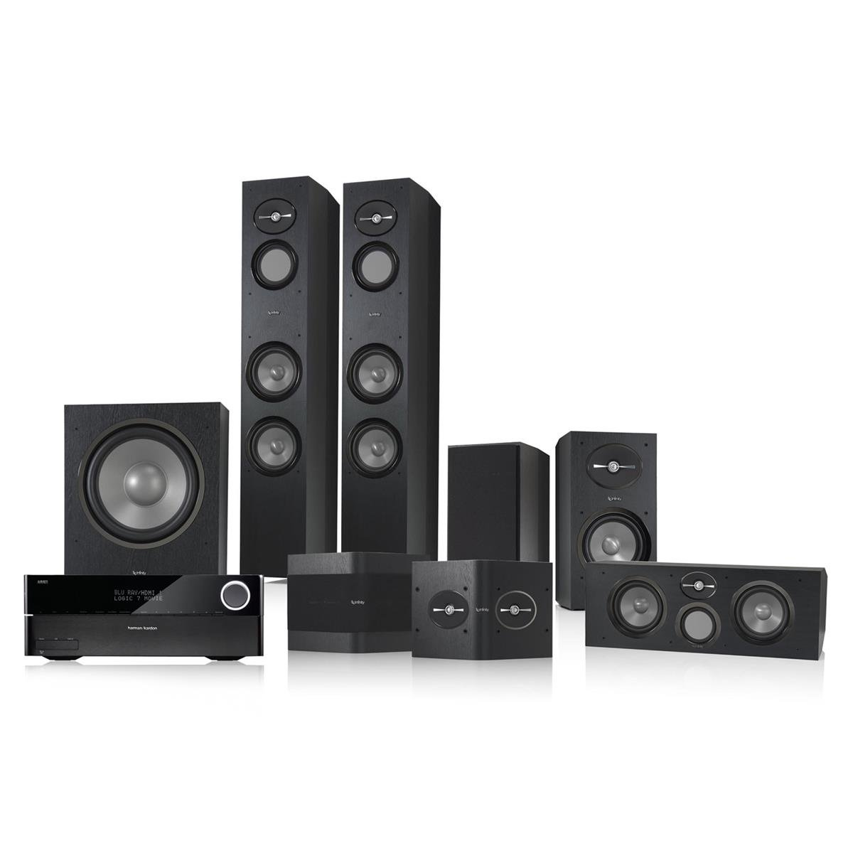 The Best 7.1 Home Theater System 2