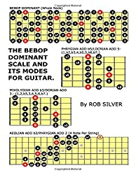 The Bebop Dominant Scale and its Modes for Guitar