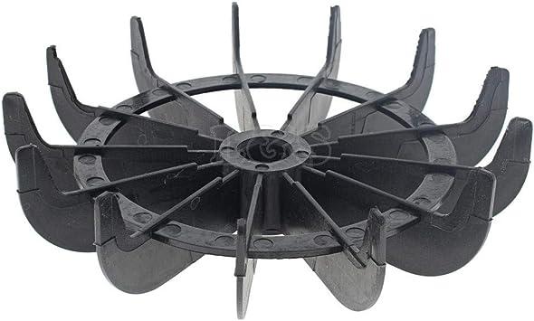 Electric Motor Fan for Belle Minimix 150-900//99946