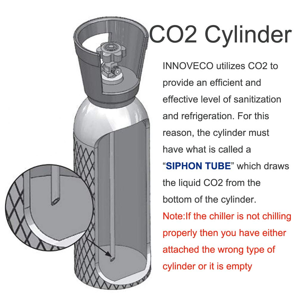 Amazon.com: Innoveco, congelador de vasos de vidrio de CO2 ...