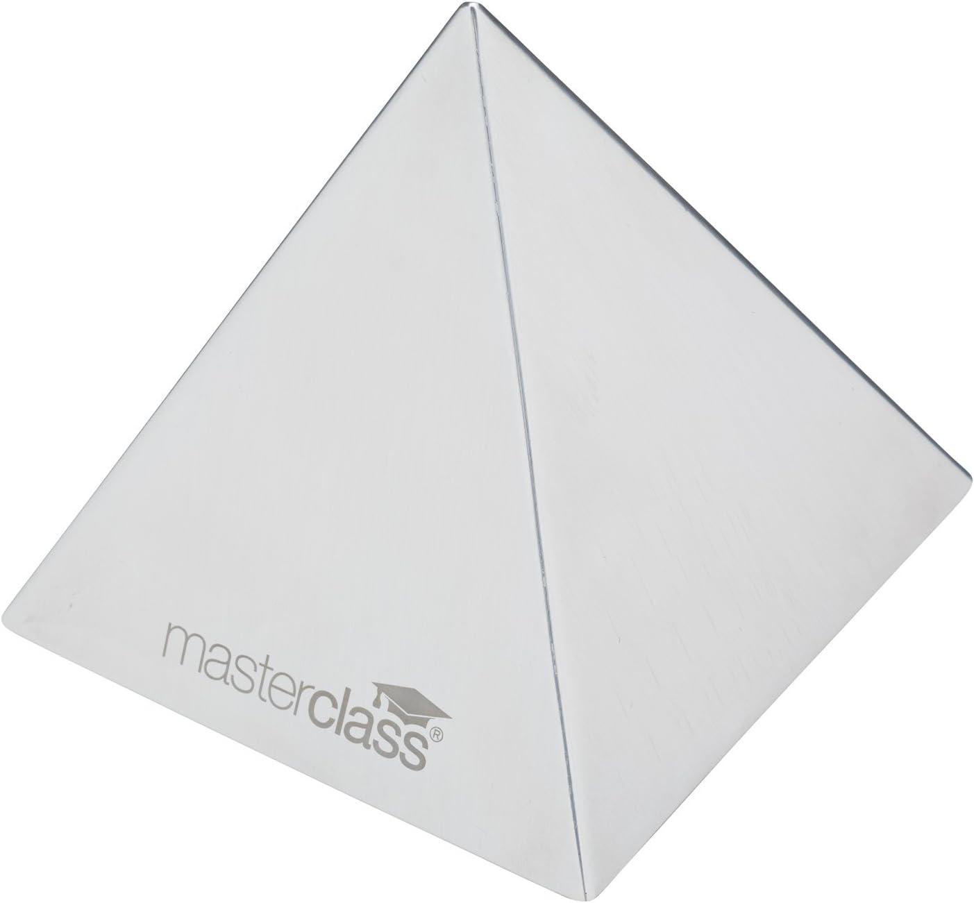 87/mm x 90/mm Vogue W724/Pyramid Moule