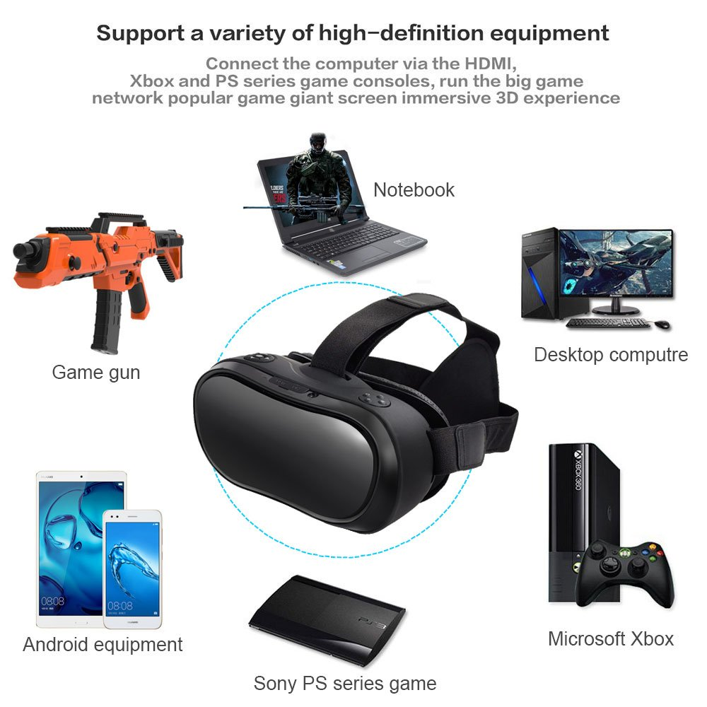 3D Glasses VR Headset Virtual Reality Headset VR Devices Cardboard Android System Resolution 2560 x 1440P Display 5.5 inch 3D Private Theater for Movies and Games Youtube Google Play (no need phone) by BENEVE (Image #3)